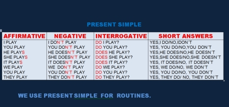 PRESENT SIMPLE TO PLAY